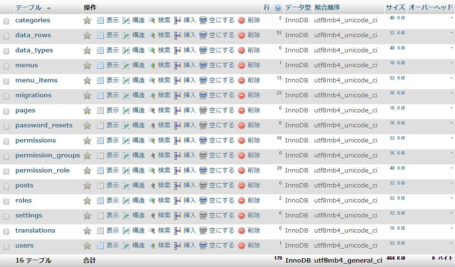 Laravel Admin【VOYAGER】 -3-